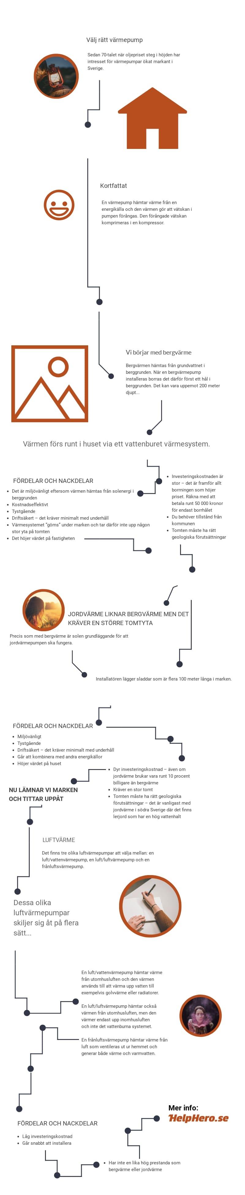 Infografik som visar skillnaden mellan bergvärmepump, jordvärmepump och luftvärmepump.