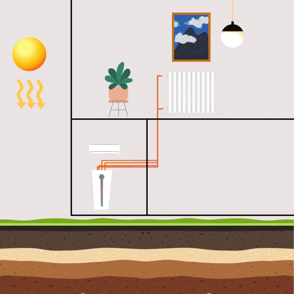 Illustration över hur bergvärme fungerar